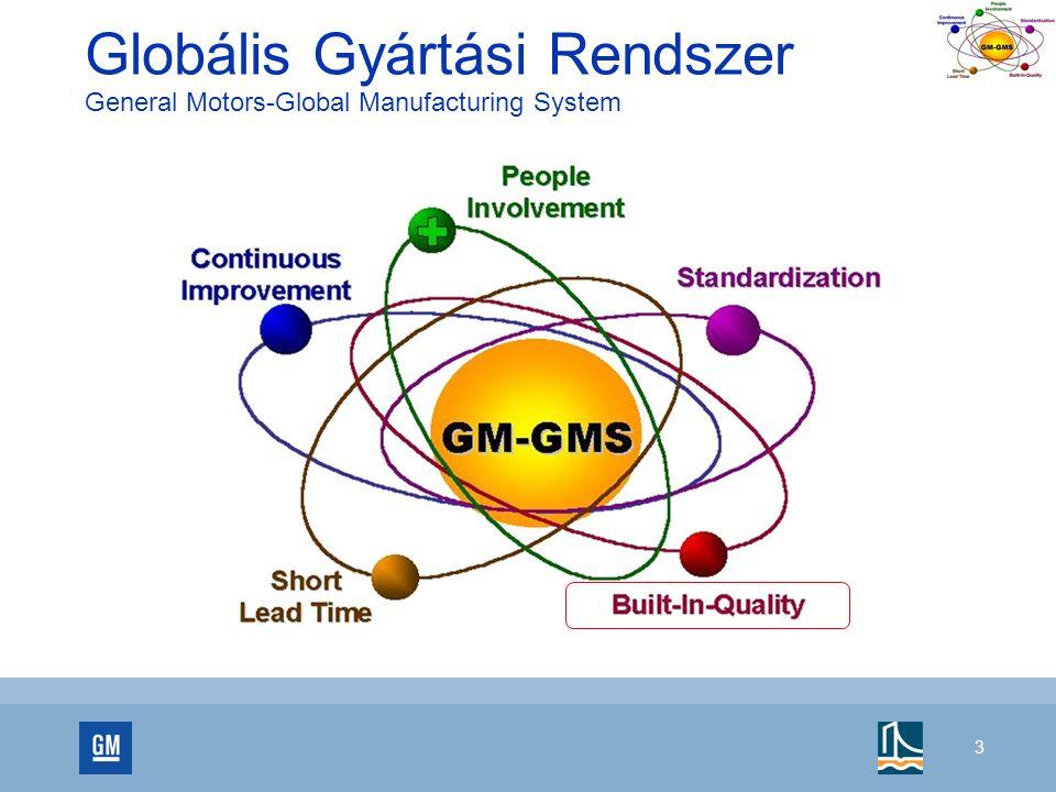 3 Globális Gyártási Rendszer General Motors-Global Manufacturing System