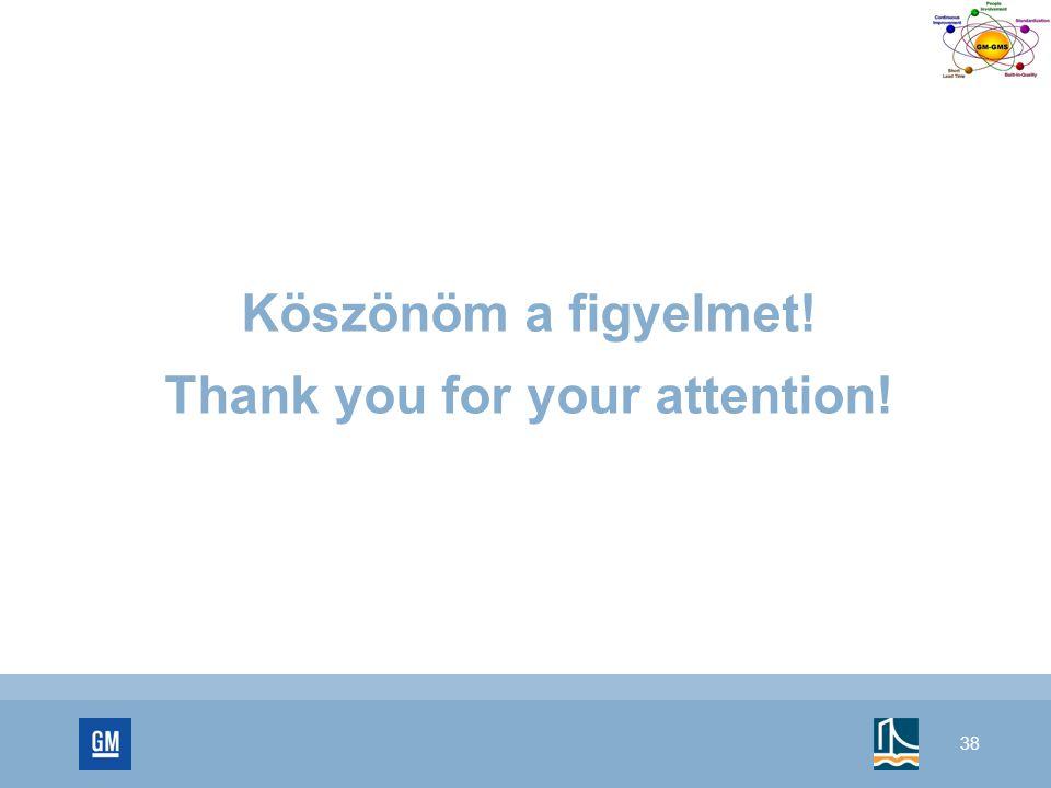 38 Köszönöm a figyelmet! Thank you for your attention!