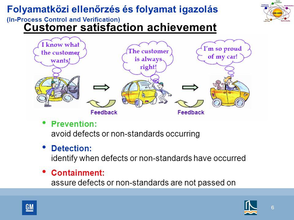 17 Folyamatközi ellenőrzés és folyamat igazolás (In-Process Control and Verification) Containment Process Overview