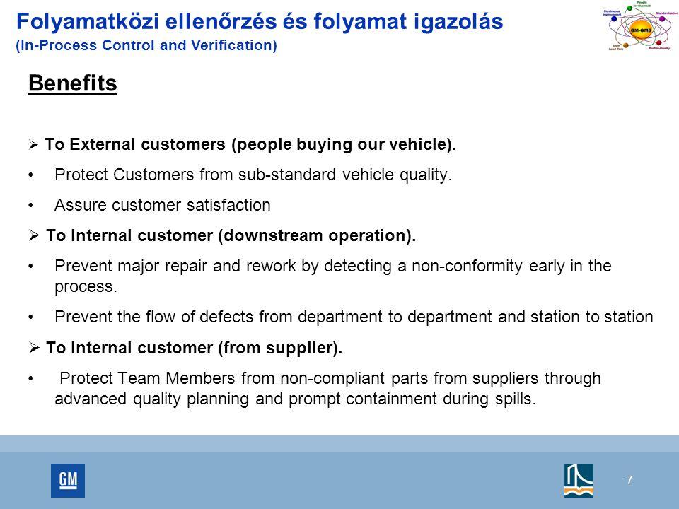 7 Folyamatközi ellenőrzés és folyamat igazolás (In-Process Control and Verification) Benefits  To External customers (people buying our vehicle).