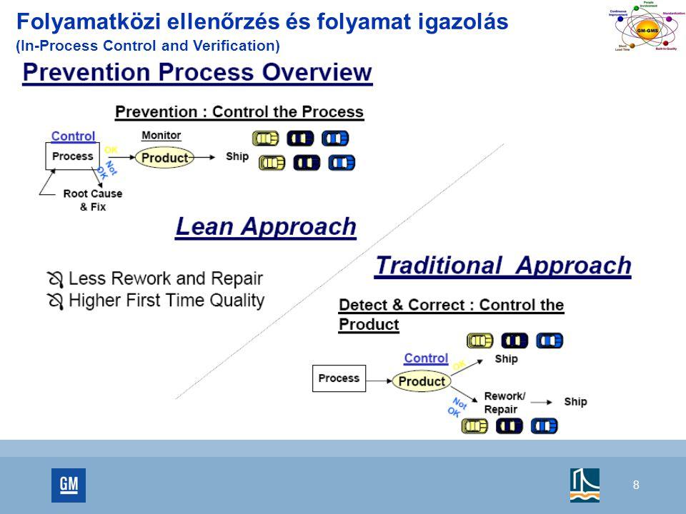 8 Folyamatközi ellenőrzés és folyamat igazolás (In-Process Control and Verification)