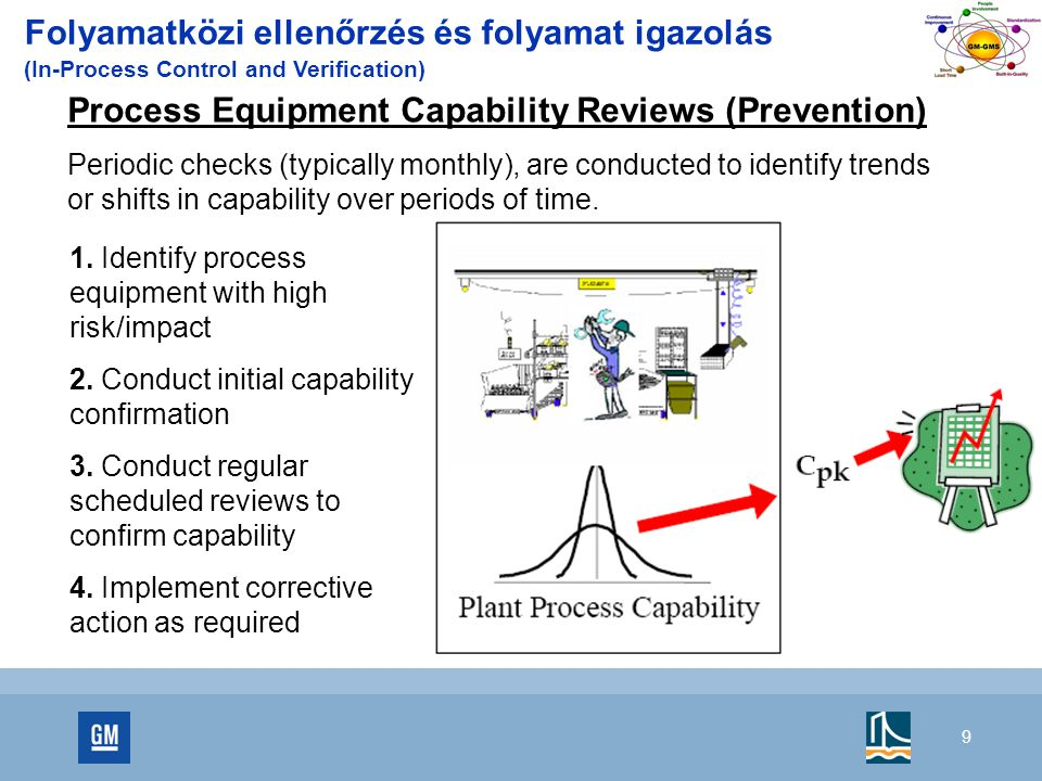 9 Process Equipment Capability Reviews (Prevention) Periodic checks (typically monthly), are conducted to identify trends or shifts in capability over periods of time.