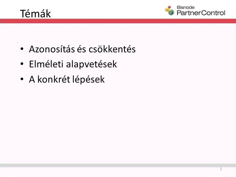 Elemzés Kvantitatív módszer Modellezésen alapul Eredménye függ a felhasznált adatok minőségétől Általános példái: » Európai/magyar bankrendszer stressz tesztje » 1953-as holland árvíz utáni gátépítés paraméterezése 13 Meghatá rozás Azonosít ás ElemzésÉrtékelésKezelés Végrehajt ás