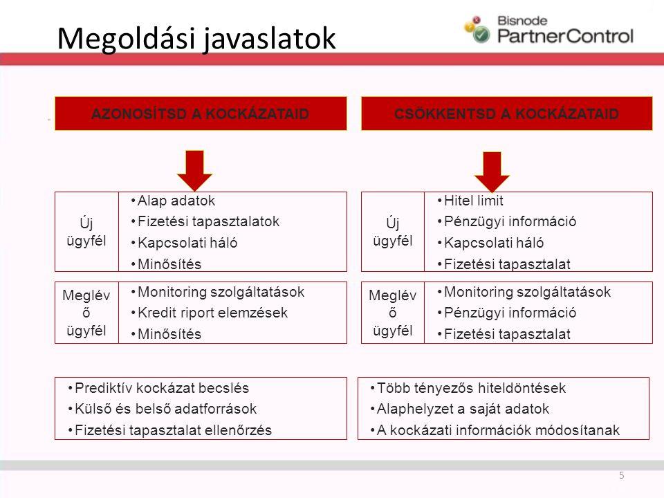 Használati javaslatok 6 AZONOSÍTSD A KOCKÁZATAIDCSÖKKENTSD A KOCKÁZATAID Transzparencia Nagy bedőlési valószínűségű ügyfelek azonosítása Magas kockázatú csoportok azonosítása Minden egyes ügyfél potenciáljának azonosítása Hatékonyság Döntési pontok felállítása a belső folyamatokban A különböző adatforrások egy helyre integrálása A belső folyamat optimalizálása külső előrejelzők segítségével Monitoring Ügyfelek kockázati változásainak automatikus azonosítása Rendszeres portfólió áttekintés Belső korai figyelmeztető rendszer felállítása Ez már majdnem olyan hatékony folyamat, mint a bankoké