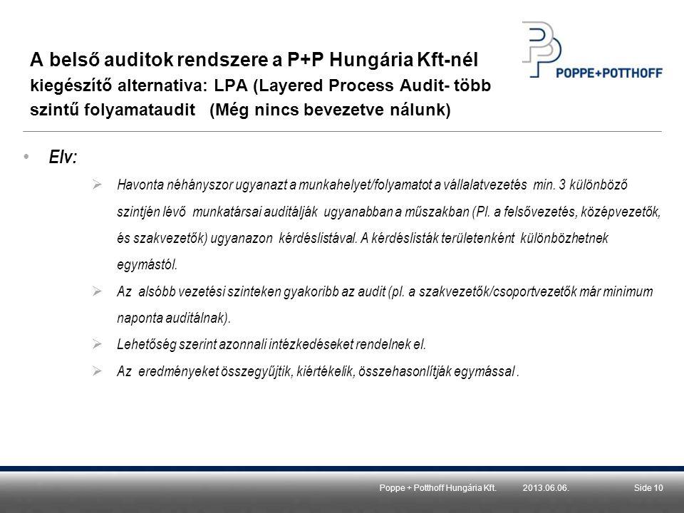Poppe + Potthoff Hungária Kft.Side 10 A belső auditok rendszere a P+P Hungária Kft-nél kiegészítő alternativa: LPA (Layered Process Audit- több szintű