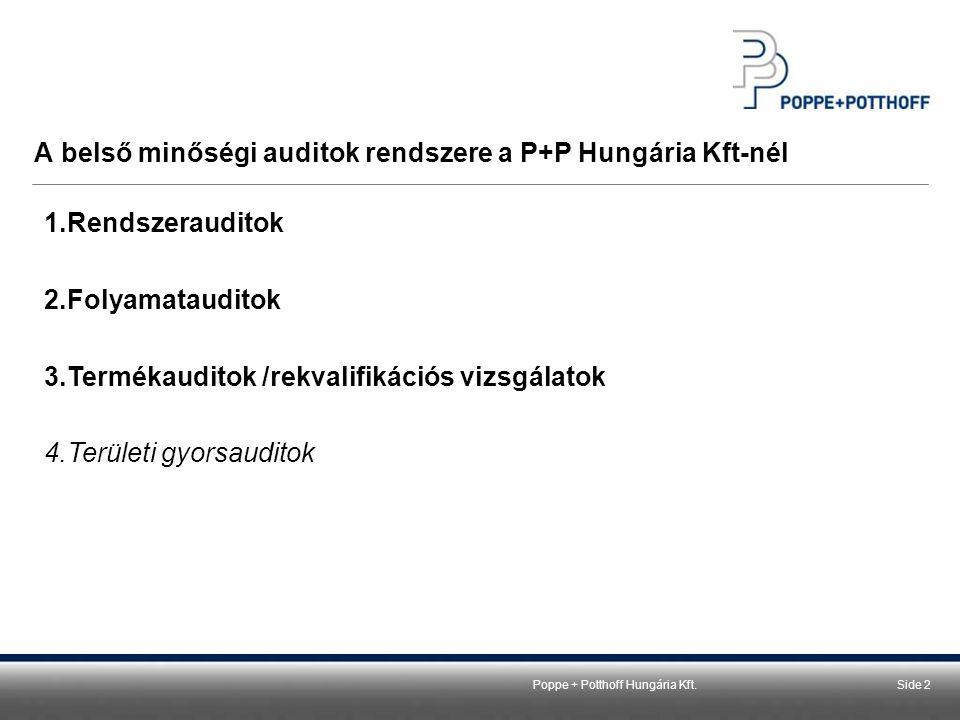 Poppe + Potthoff Hungária Kft.Side 2 A belső minőségi auditok rendszere a P+P Hungária Kft-nél 1.Rendszerauditok 2.Folyamatauditok 3.Termékauditok /re