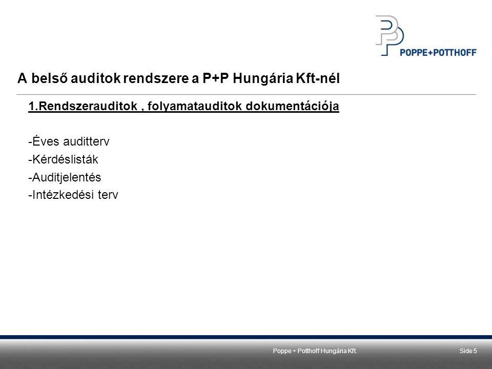 Poppe + Potthoff Hungária Kft.Side 6 A belső auditok rendszere a P+P Hungária Kft-nél Folyamatauditok kérdéslista VDA 6.3 elektr.-Program Témakörök: P2 Projektmanagement P4 Folyamatfejlesztés megvalósítása P5 Beszállítói management P6.1-6.10 Sorozatgyártás folyamatlépésenként P7 Vevőszolgálat, vevői megelégedettség