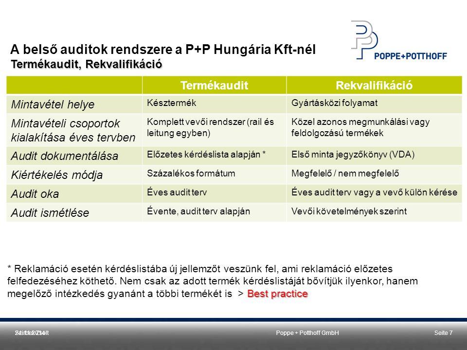 Poppe + Potthoff GmbHSeite 724.11.2014Szirbek Zsolt Termékaudit, Rekvalifikáció A belső auditok rendszere a P+P Hungária Kft-nél Termékaudit, Rekvalif