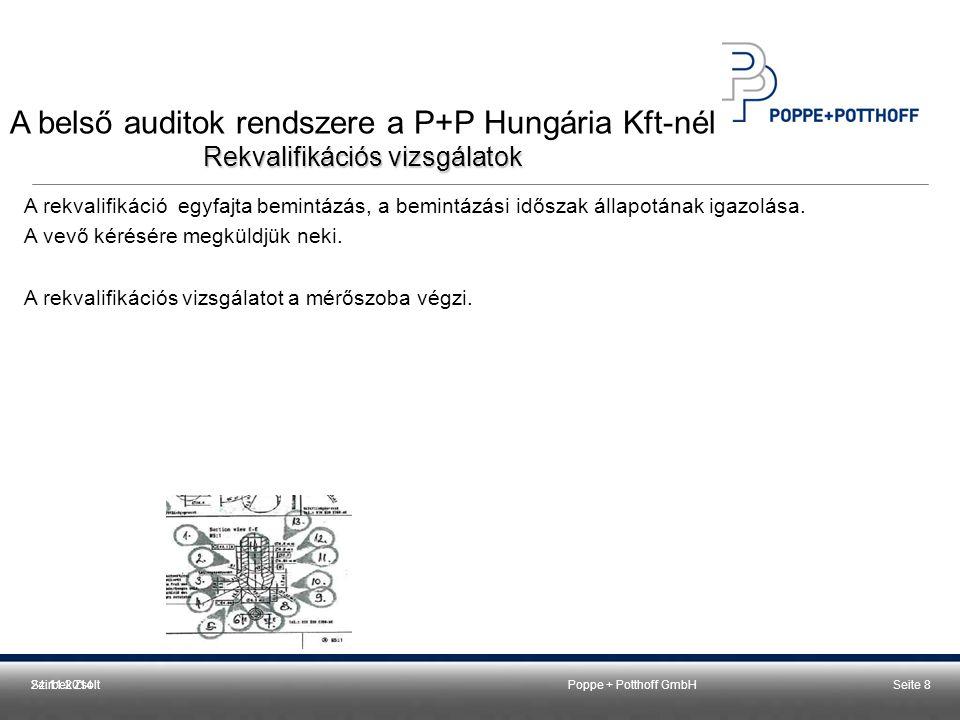 Poppe + Potthoff GmbHSeite 824.11.2014Szirbek Zsolt A rekvalifikáció egyfajta bemintázás, a bemintázási időszak állapotának igazolása. A vevő kérésére