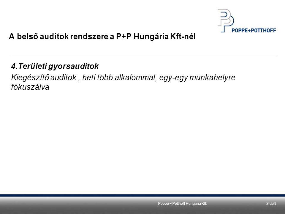 Poppe + Potthoff Hungária Kft.Side 10 A belső auditok rendszere a P+P Hungária Kft-nél kiegészítő alternativa: LPA (Layered Process Audit- több szintű folyamataudit (Még nincs bevezetve nálunk) 2013.06.06.