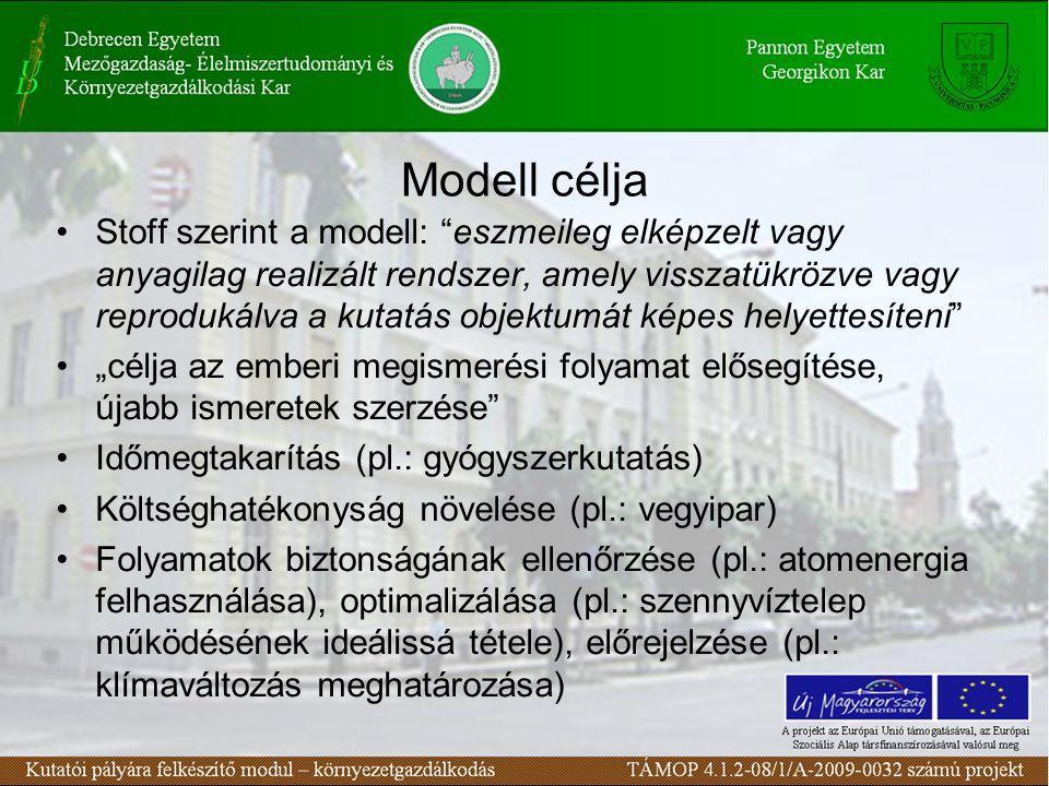 """Modell célja Stoff szerint a modell: eszmeileg elképzelt vagy anyagilag realizált rendszer, amely visszatükrözve vagy reprodukálva a kutatás objektumát képes helyettesíteni """"célja az emberi megismerési folyamat elősegítése, újabb ismeretek szerzése Időmegtakarítás (pl.: gyógyszerkutatás) Költséghatékonyság növelése (pl.: vegyipar) Folyamatok biztonságának ellenőrzése (pl.: atomenergia felhasználása), optimalizálása (pl.: szennyvíztelep működésének ideálissá tétele), előrejelzése (pl.: klímaváltozás meghatározása)"""