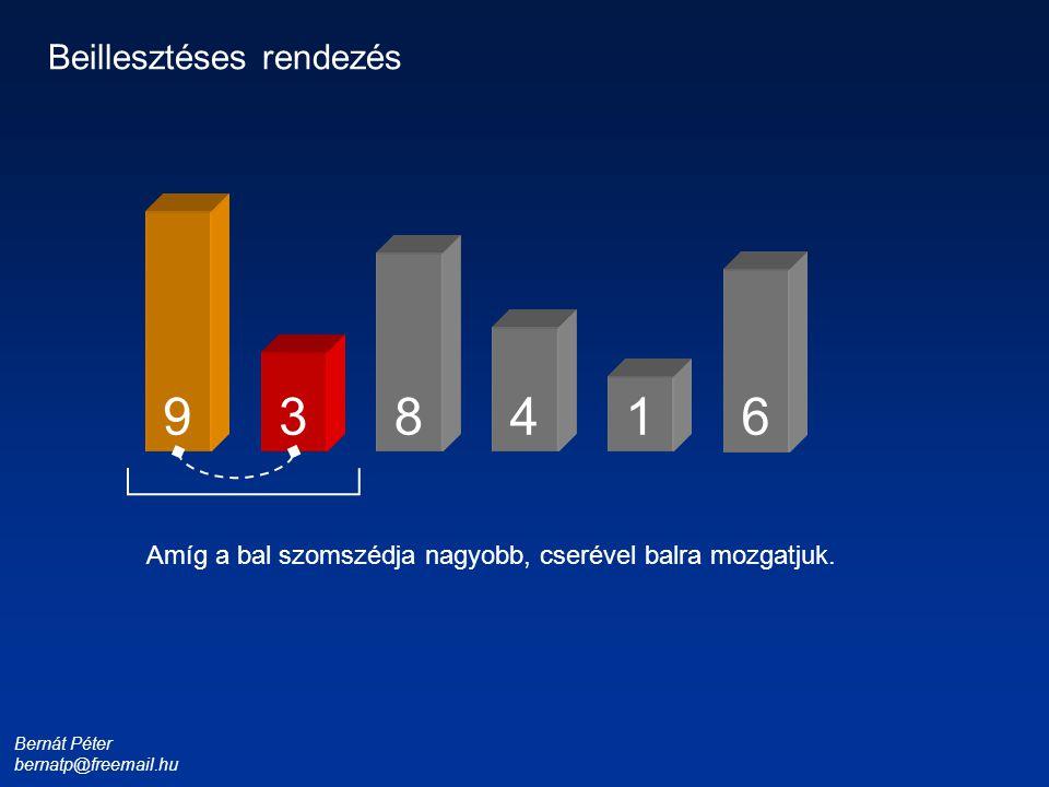 Bernát Péter bernatp@freemail.hu 1 3 4 6 9 Beillesztéses rendezés Amíg a bal szomszédja nagyobb, cserével balra mozgatjuk. 8