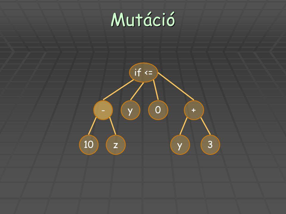 Mutáció -y0+ y310z