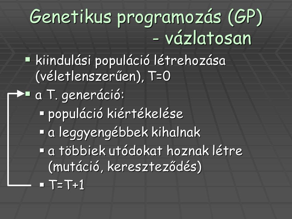 Genetikus programozás (GP) - vázlatosan  kiindulási populáció létrehozása (véletlenszerűen), T=0  a T. generáció:  populáció kiértékelése  a leggy