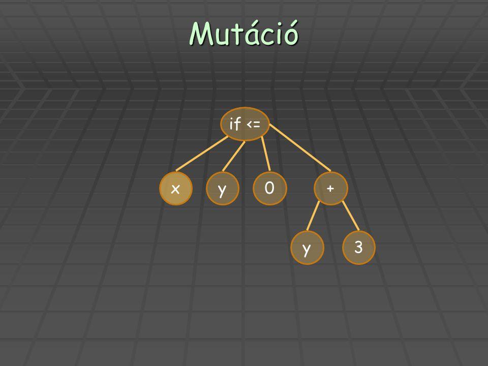 Mutáció -y0+ y3