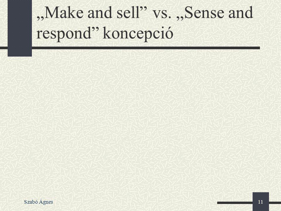 """Szabó Ágnes11 """"Make and sell"""" vs. """"Sense and respond"""" koncepció"""