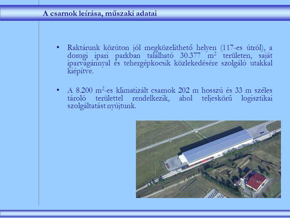 A csarnok leírása, műszaki adatai (folyt.) A csarnok daruzott, két 40 tonna hasznos teherbírású, 38,5 m fesztávú híddaru biztosítja az anyagmozgatást.