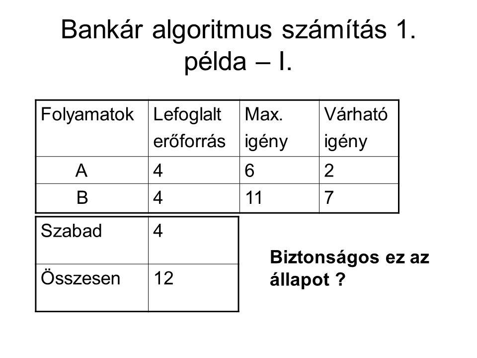 Bankár algoritmus számítás 1. példa – I. FolyamatokLefoglalt erőforrás Max. igény Várható igény A462 B4117 Szabad4 Összesen12 Biztonságos ez az állapo