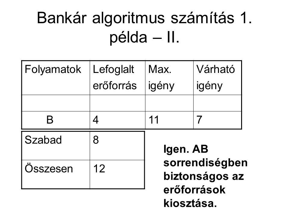 Bankár algoritmus számítás 1. példa – II. FolyamatokLefoglalt erőforrás Max. igény Várható igény B4117 Szabad8 Összesen12 Igen. AB sorrendiségben bizt