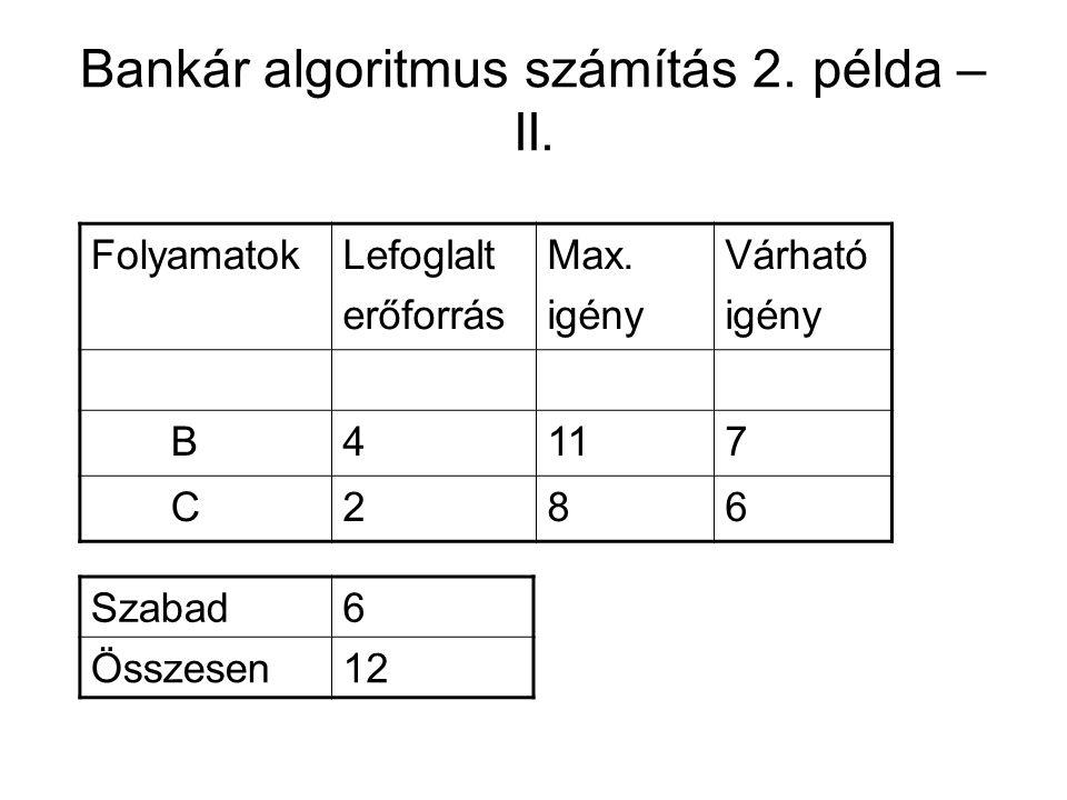 Bankár algoritmus számítás 2. példa – II. FolyamatokLefoglalt erőforrás Max. igény Várható igény B4117 C286 Szabad6 Összesen12