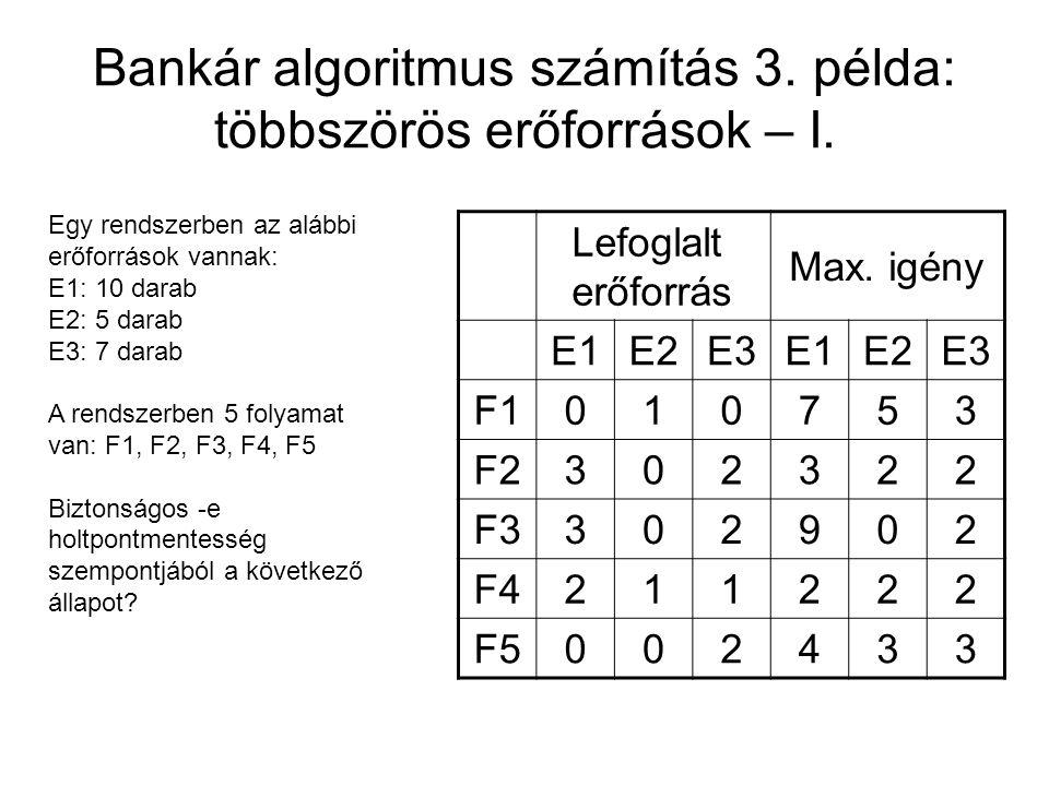 Bankár algoritmus számítás 3. példa: többszörös erőforrások – I. Lefoglalt erőforrás Max. igény E1E2E3E1E2E3 F1010753 F2302322 F3302902 F4211222 F5002