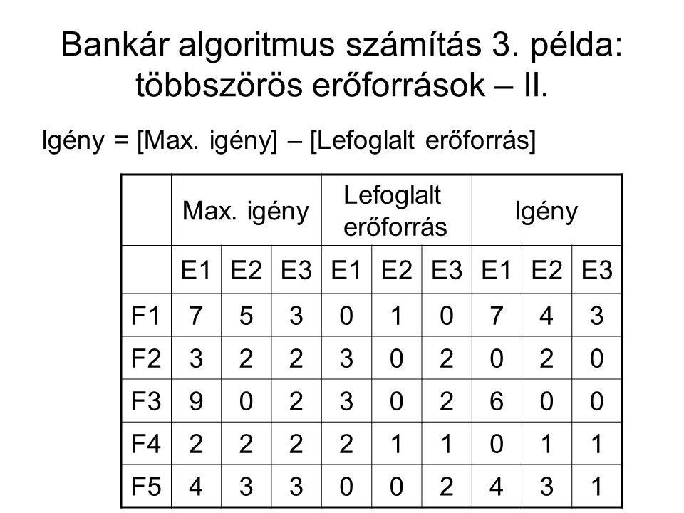 Bankár algoritmus számítás 3. példa: többszörös erőforrások – II. Igény = [Max. igény] – [Lefoglalt erőforrás] Max. igény Lefoglalt erőforrás Igény E1