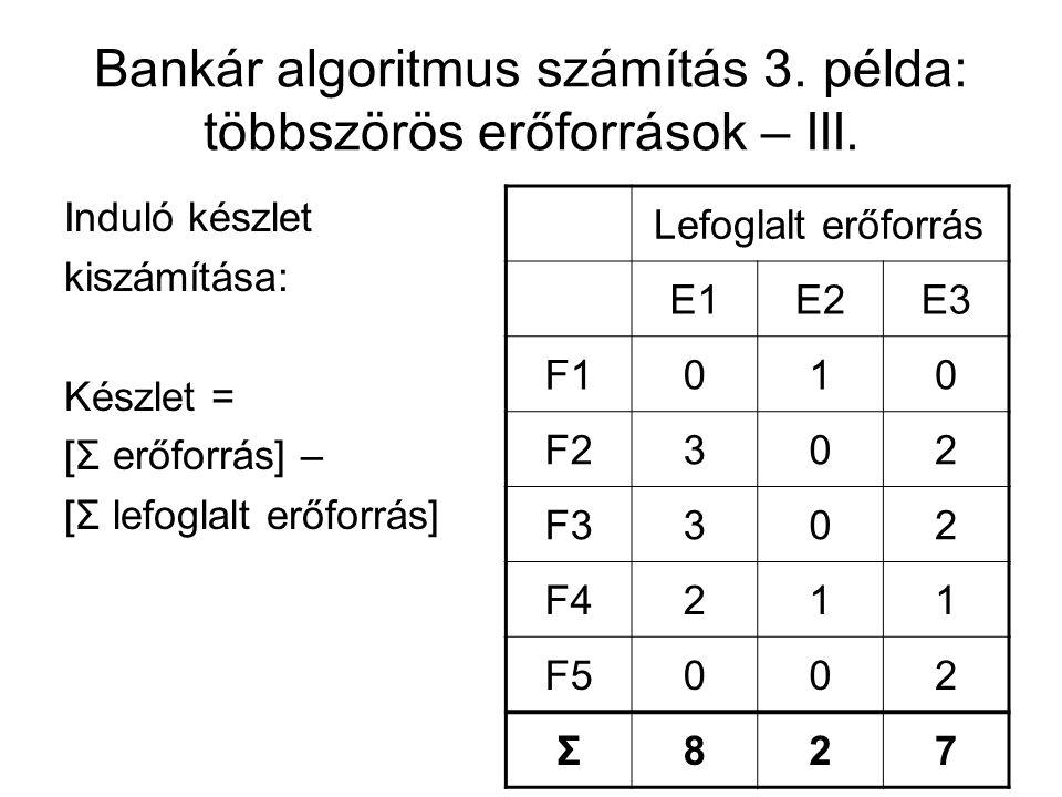 Bankár algoritmus számítás 3. példa: többszörös erőforrások – III. Induló készlet kiszámítása: Készlet = [Σ erőforrás] – [Σ lefoglalt erőforrás] Lefog