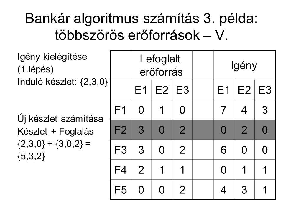Bankár algoritmus számítás 3. példa: többszörös erőforrások – V. Igény kielégítése (1.lépés) Induló készlet: {2,3,0} Új készlet számítása Készlet + Fo