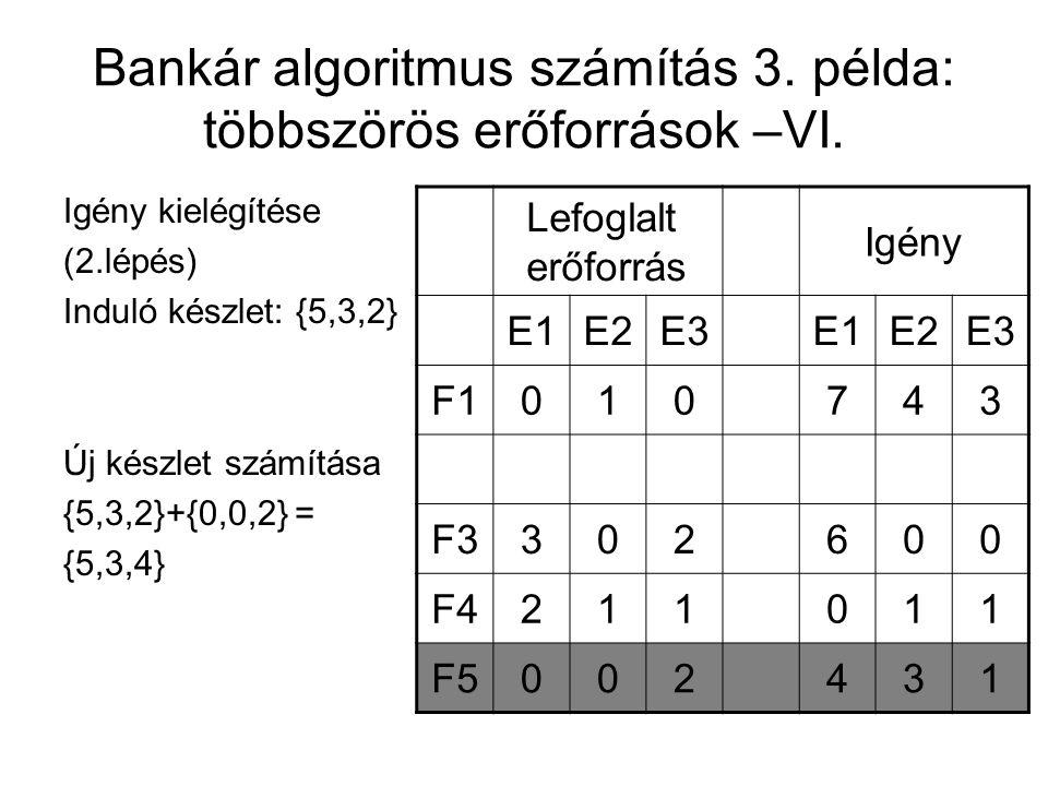 Bankár algoritmus számítás 3. példa: többszörös erőforrások –VI. Igény kielégítése (2.lépés) Induló készlet: {5,3,2} Új készlet számítása {5,3,2}+{0,0