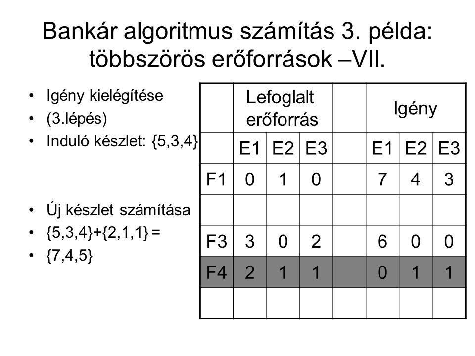 Bankár algoritmus számítás 3. példa: többszörös erőforrások –VII. Igény kielégítése (3.lépés) Induló készlet: {5,3,4} Új készlet számítása {5,3,4}+{2,
