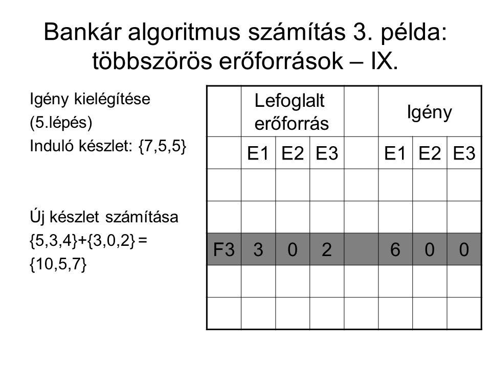 Bankár algoritmus számítás 3. példa: többszörös erőforrások – IX. Igény kielégítése (5.lépés) Induló készlet: {7,5,5} Új készlet számítása {5,3,4}+{3,