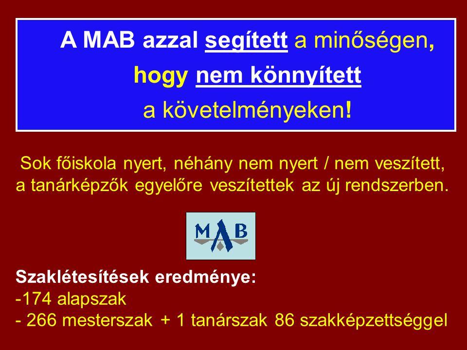 A MAB azzal segített a minőségen, hogy nem könnyített a követelményeken.