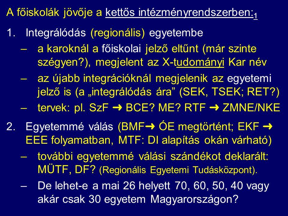 """A főiskolák jövője a kettős intézményrendszerben: 1 1.Integrálódás (regionális) egyetembe –a karoknál a főiskolai jelző eltűnt (már szinte szégyen ), megjelent az X-tudományi Kar név –az újabb integrációknál megjelenik az egyetemi jelző is (a """"integrálódás ára (SEK, TSEK; RET ) –tervek: pl."""
