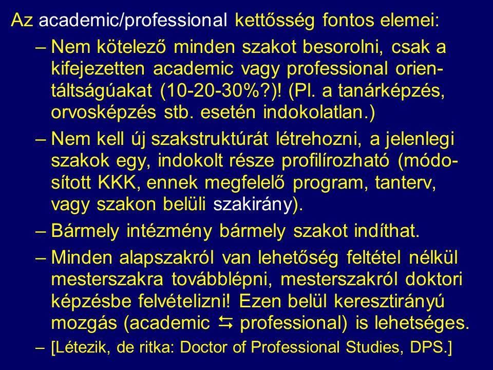 Az academic/professional kettősség fontos elemei: –Nem kötelező minden szakot besorolni, csak a kifejezetten academic vagy professional orien- táltságúakat (10-20-30% ).