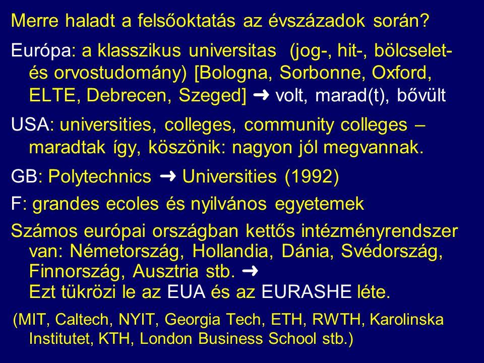 Merre haladt a felsőoktatás az évszázadok során.