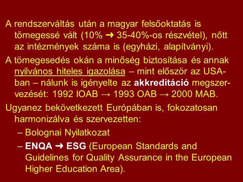 A rendszerváltás után a magyar felsőoktatás is tömegessé vált (10% ➜ 35-40%-os részvétel), nőtt az intézmények száma is (egyházi, alapítványi).