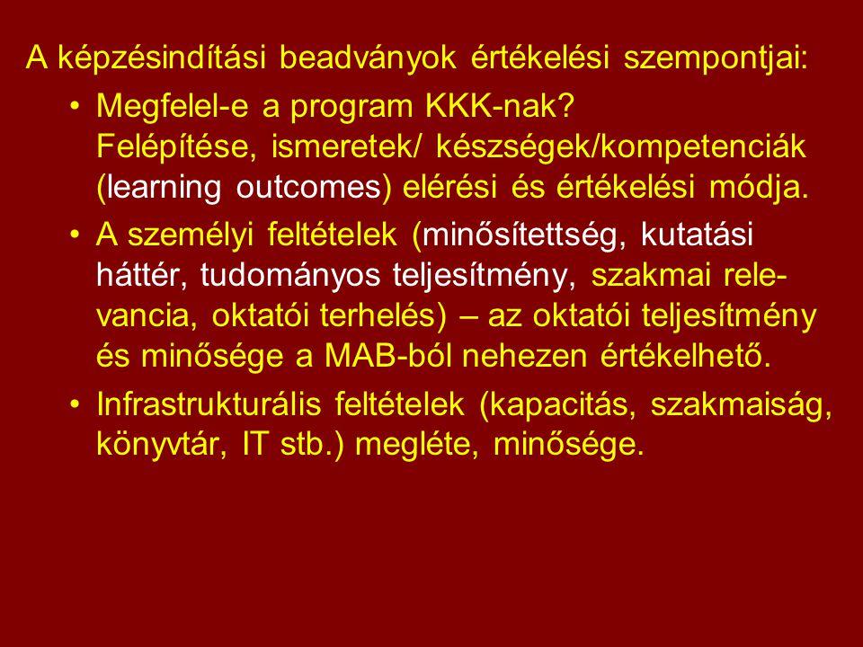A képzésindítási beadványok értékelési szempontjai: Megfelel-e a program KKK-nak.