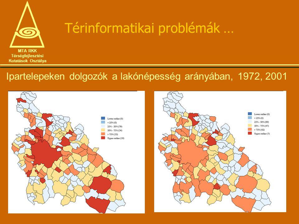 Térinformatikai problémák … MTA RKK Térségfejlesztési Kutatások Osztálya Ipartelepeken dolgozók a lakónépesség arányában, 1972, 2001