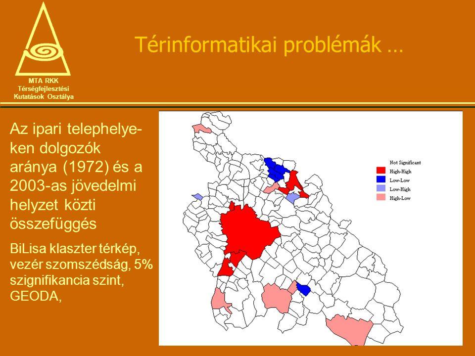 Térinformatikai problémák … MTA RKK Térségfejlesztési Kutatások Osztálya Az ipari telephelye- ken dolgozók aránya (1972) és a 2003-as jövedelmi helyzet közti összefüggés BiLisa klaszter térkép, vezér szomszédság, 5% szignifikancia szint, GEODA,