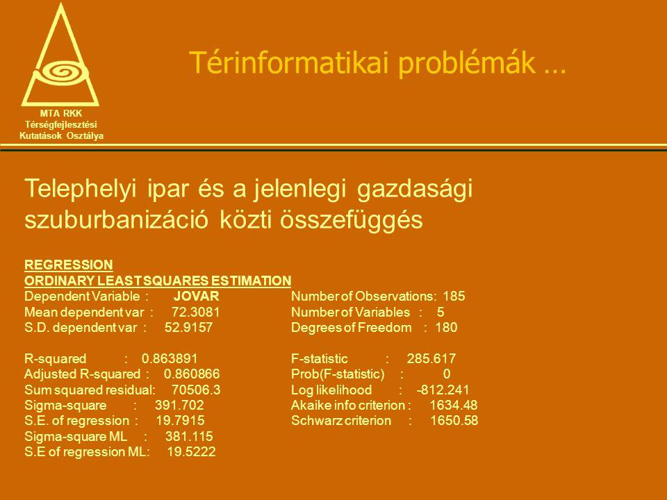 Térinformatikai problémák … MTA RKK Térségfejlesztési Kutatások Osztálya Telephelyi ipar és a jelenlegi gazdasági szuburbanizáció közti összefüggés REGRESSION ORDINARY LEAST SQUARES ESTIMATION Dependent Variable : JOVAR Number of Observations: 185 Mean dependent var : 72.3081 Number of Variables : 5 S.D.