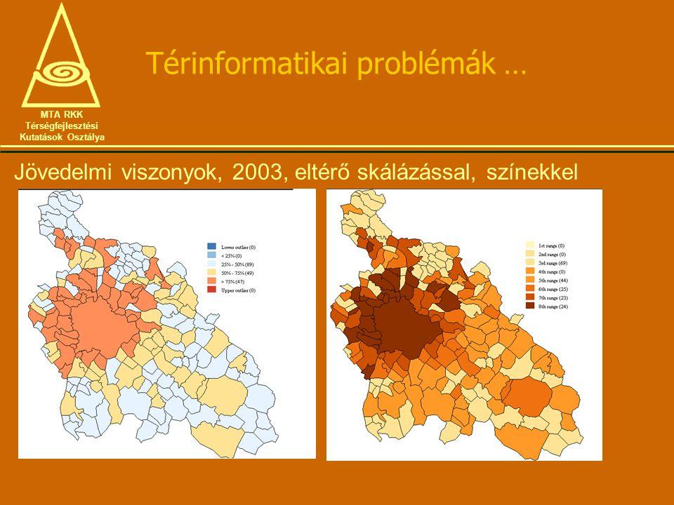 Térinformatikai problémák … MTA RKK Térségfejlesztési Kutatások Osztálya Jövedelmi viszonyok, 2003, eltérő skálázással, színekkel