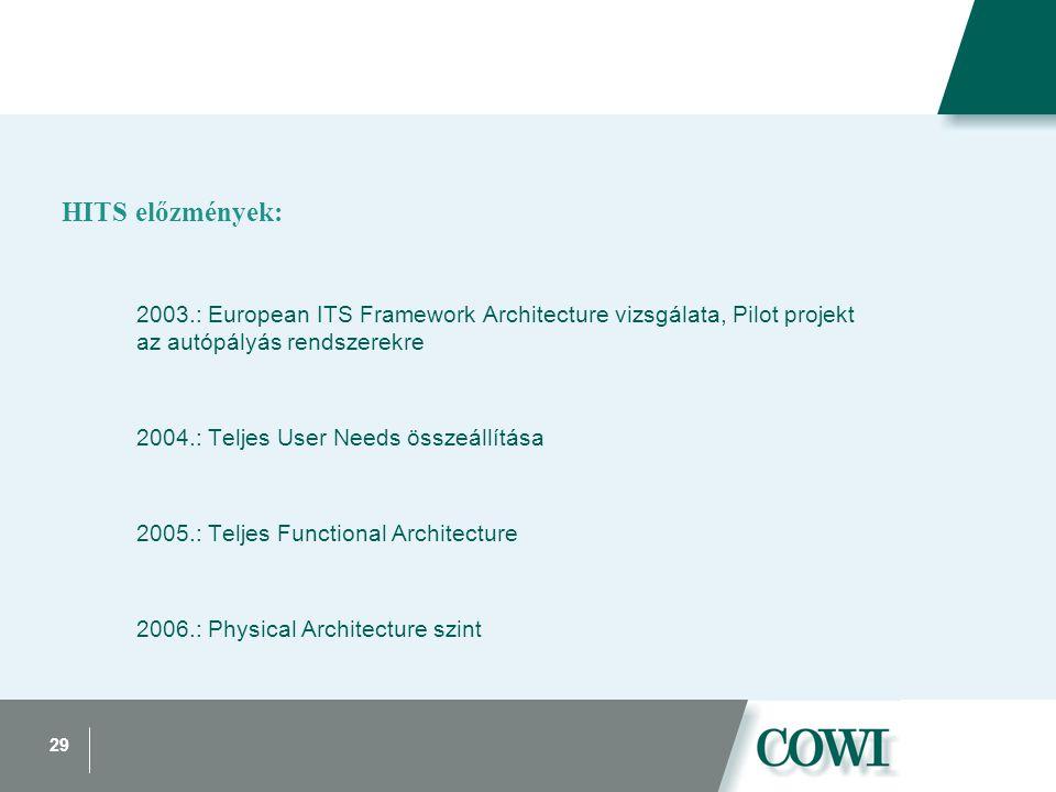 29 HITS előzmények: 2003.: European ITS Framework Architecture vizsgálata, Pilot projekt az autópályás rendszerekre 2004.: Teljes User Needs összeállí