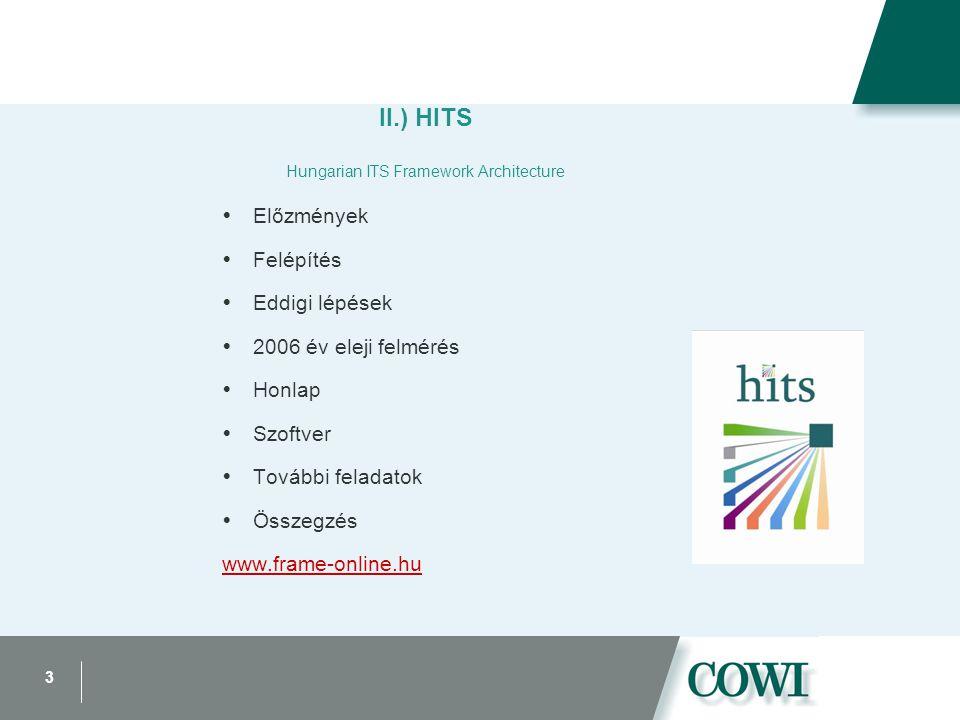 3 II.) HITS Hungarian ITS Framework Architecture  Előzmények  Felépítés  Eddigi lépések  2006 év eleji felmérés  Honlap  Szoftver  További feladatok  Összegzés www.frame-online.hu