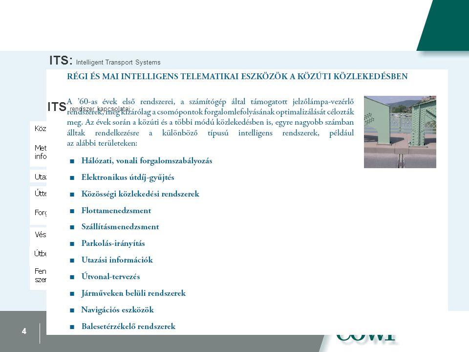 4 ITS: Intelligent Transport Systems ITS rendszer kapcsolatai:
