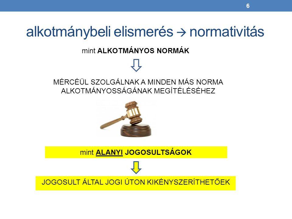 alkotmánybeli elismerés  normativitás mint ALANYI JOGOSULTSÁGOK JOGOSULT ÁLTAL JOGI ÚTON KIKÉNYSZERÍTHETŐEK mint ALKOTMÁNYOS NORMÁK MÉRCÉÜL SZOLGÁLNA