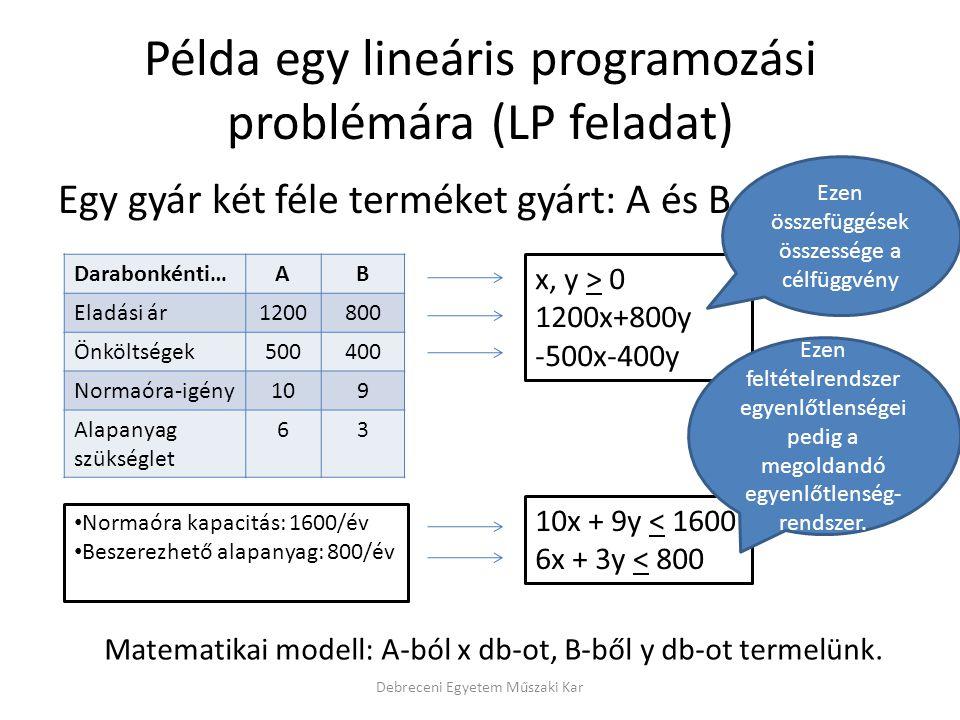 Példa egy lineáris programozási problémára (LP feladat) Egy gyár két féle terméket gyárt: A és B.