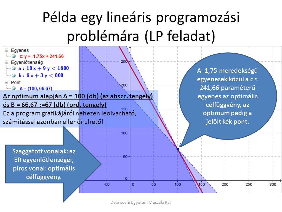 Példa egy lineáris programozási problémára (LP feladat) Debreceni Egyetem Műszaki Kar A -1,75 meredekségű egyenesek közül a c ≈ 241,66 paraméterű egyenes az optimális célfüggvény, az optimum pedig a jelölt kék pont.