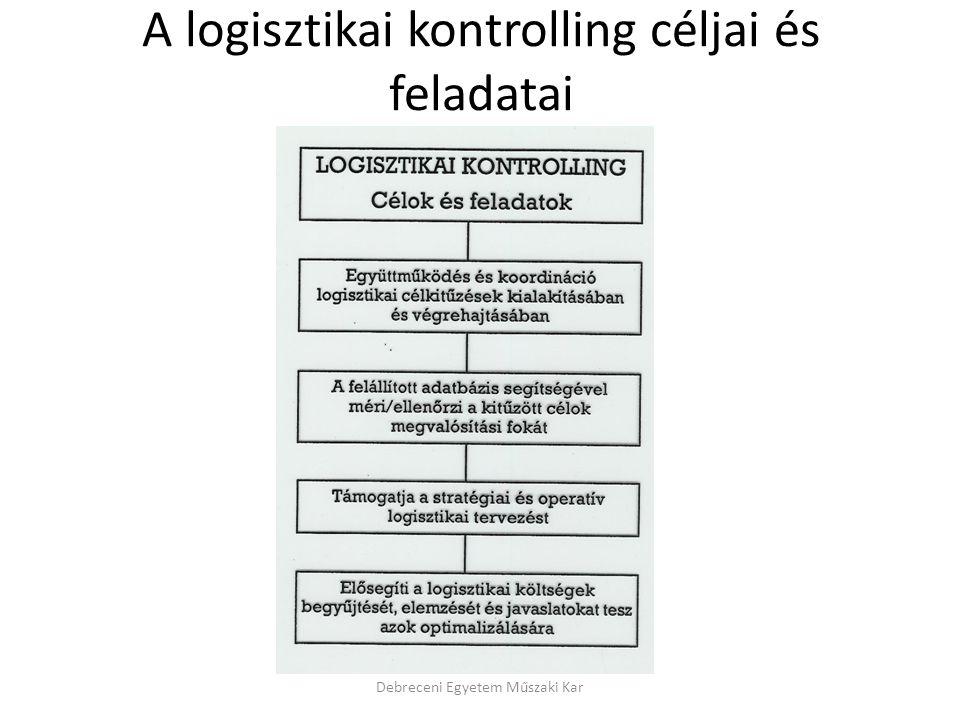 A logisztikai kontrolling céljai és feladatai Debreceni Egyetem Műszaki Kar