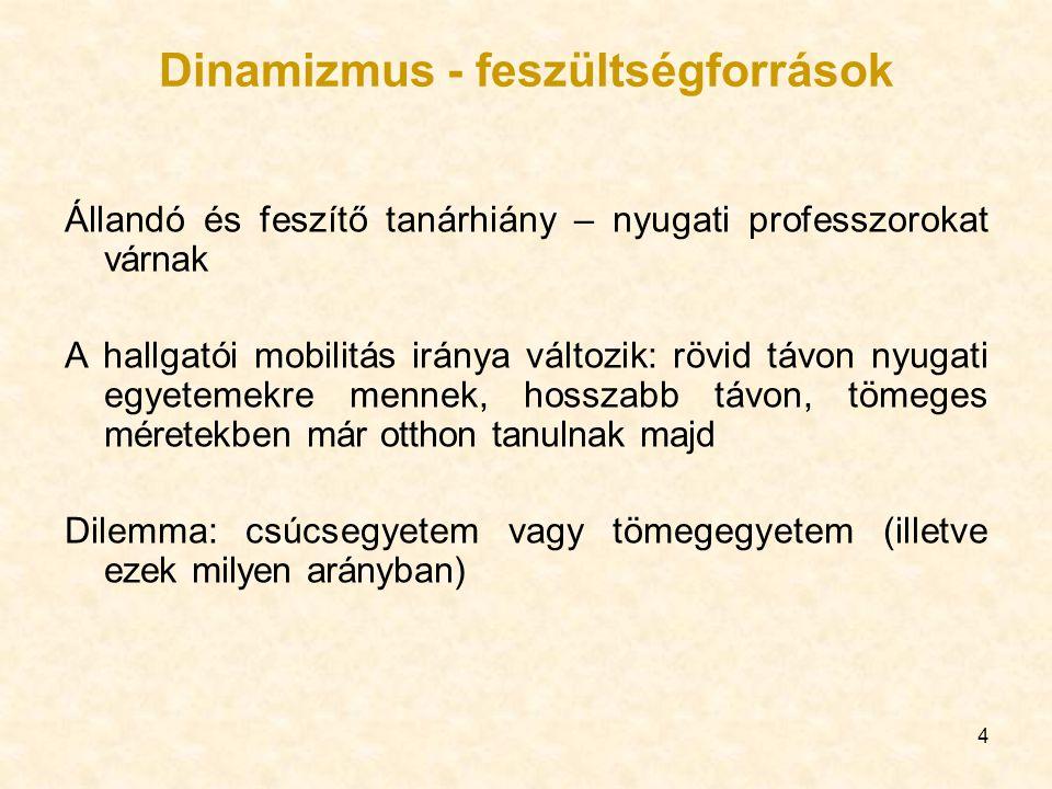 4 Dinamizmus - feszültségforrások Állandó és feszítő tanárhiány – nyugati professzorokat várnak A hallgatói mobilitás iránya változik: rövid távon nyugati egyetemekre mennek, hosszabb távon, tömeges méretekben már otthon tanulnak majd Dilemma: csúcsegyetem vagy tömegegyetem (illetve ezek milyen arányban)
