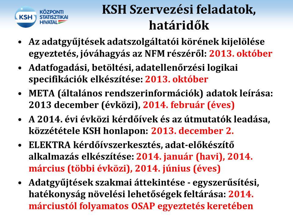 KSH Szervezési feladatok, határidők Az adatgyűjtések adatszolgáltatói körének kijelölése egyeztetés, jóváhagyás az NFM részéről: 2013. október Adatfog